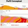 Perfil Conceptual